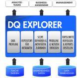Grafik Explorer – Schaubild