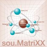 SOU-Portfolio