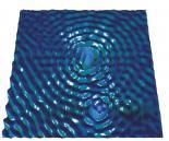 Nano-Interferenzen
