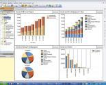 Screenshot: Umsatzanalysen und Deckungsbeiträge im Überblick
