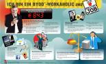 Grafik iPass Mobile Workforce Report Q3/2012