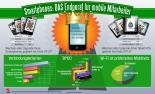 Begleitende Grafik zum iPass Mobile Workforce Report