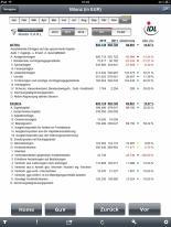 Screenshot Bericht/Bilanz
