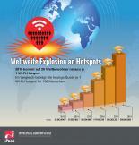 iPass-Grafik: Weltweite Explosion an Hotspots